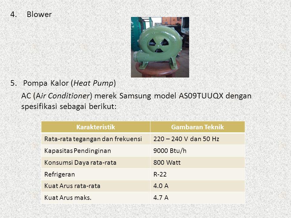 4.Blower 5. Pompa Kalor (Heat Pump) AC (Air Conditioner) merek Samsung model AS09TUUQX dengan spesifikasi sebagai berikut: KarakteristikGambaran Tekni