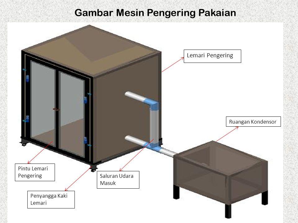 Gambar Mesin Pengering Pakaian Lemari Pengering Ruangan Kondensor Saluran Udara Masuk Penyangga Kaki Lemari Pintu Lemari Pengering