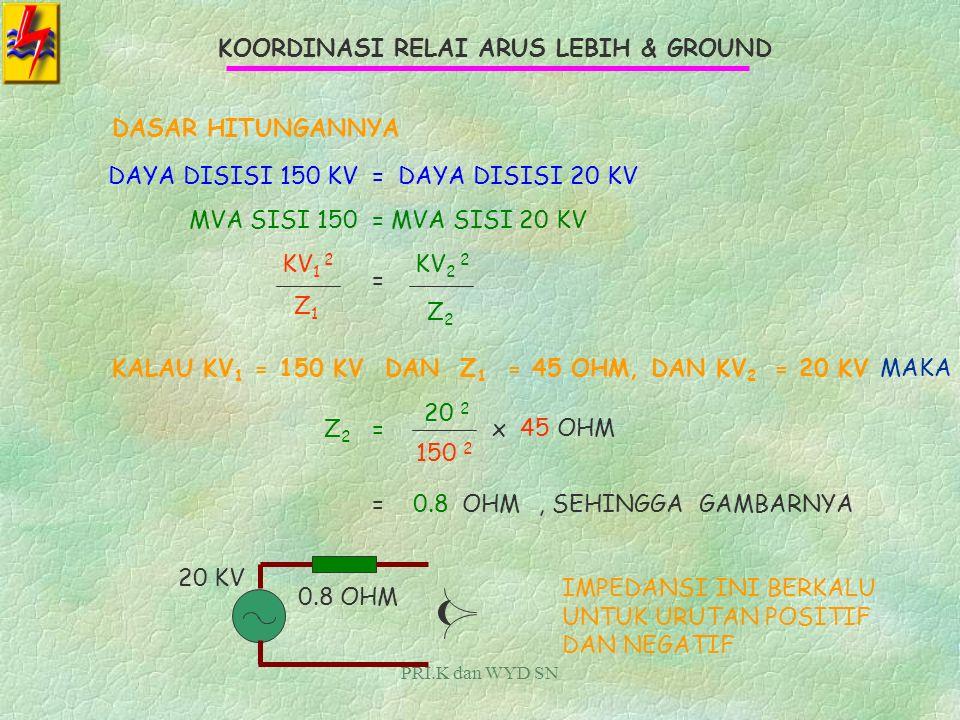 PRI.K dan WYD SN KOORDINASI RELAI ARUS LEBIH & GROUND BAGAIMANA MENGHITUNG IMPEDANSI SUMBER ? SHORT CIRCUIT LEVEL DI BUS 150 KV (MVA) MINTA KE PLN P3B