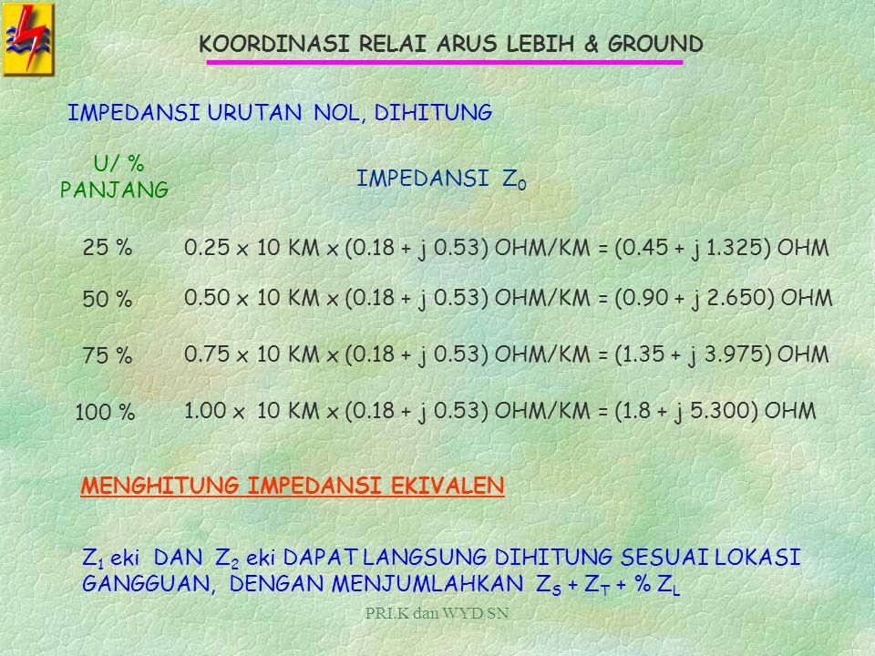 PRI.K dan WYD SN KOORDINASI RELAI ARUS LEBIH & GROUND IMPEDANSI URUTAN NOL = ( 0.18 + j 0.53 ) OHM/ KM PANJANG PENYULANG DALAM CONTOH = 10 KM SEHINGGA