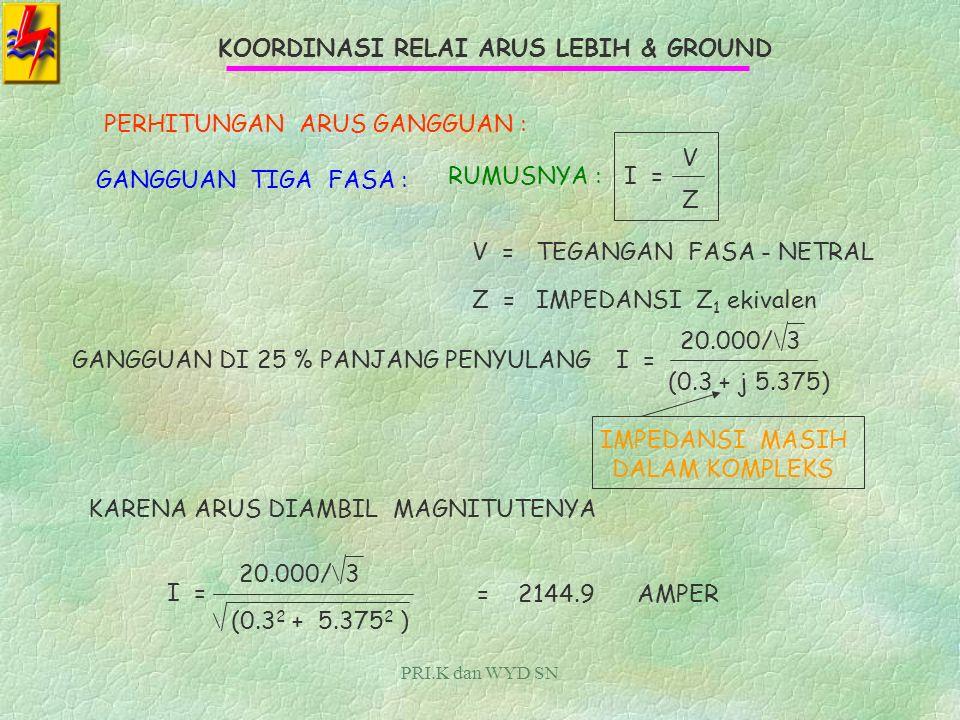 PRI.K dan WYD SN KOORDINASI RELAI ARUS LEBIH & GROUND PERHITUNGAN Z 0 ekivalen Z 0 eki =Z 0 T + 3 R N + Z 0 penyulang TERGANTUNG LOKASI GANG.