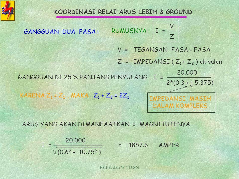 PRI.K dan WYD SN KOORDINASI RELAI ARUS LEBIH & GROUND U/ GANGG. DI % PANJANG 25 % 50 % 75 % 100 % ARUS GANGGUAN 3 FASA I = 20.000/ 3 (0.3 2 + 5.375 2
