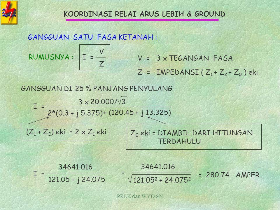 PRI.K dan WYD SN KOORDINASI RELAI ARUS LEBIH & GROUND U/ GANGG. DI % PANJANG 25 % 50 % 75 % 100 % ARUS GANGGUAN 2 FASA I = 20.000 (0.6 2 + 10.75 2 ) =