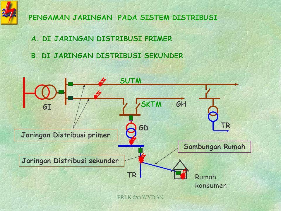 PRI.K dan WYD SN KEANDALAN SISTEM TENAGA LISTRIK Sebagai syarat utama didalam penyaluran Tenaga listrik mulai dari Pusat Listrik s/d beban (konsumen) Penyampaian Tenaga listrik pada sistem Distribusi 2.