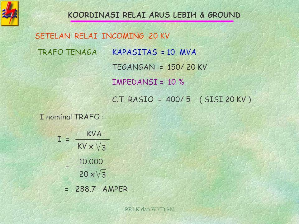PRI.K dan WYD SN KOORDINASI RELAI ARUS LEBIH & GROUND t = 0.14 xtms IFIF I SET 0.02 - 1 0.3 = 0.14 xtms 2144.9 105 0.02 - 1 tms DAPAT DIHITUNG tms = 0.3 x 2144.9 105 0.02 - 1 0.14 = 0.133 TANPA SATUAN