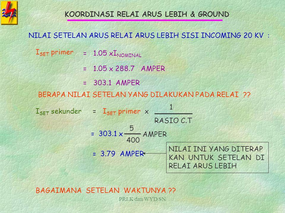 PRI.K dan WYD SN KOORDINASI RELAI ARUS LEBIH & GROUND SETELAN RELAI INCOMING 20 KV TRAFO TENAGAKAPASITAS = 10 MVA TEGANGAN = 150/ 20 KV IMPEDANSI = 10 % C.T RASIO = 400/ 5( SISI 20 KV ) I nominal TRAFO : I = KVA KV x 3 = 10.000 20 x 3 = 288.7 AMPER