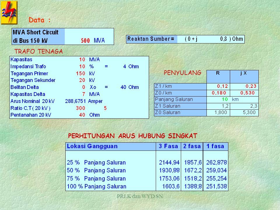 PRI.K dan WYD SN KOORDINASI RELAI ARUS LEBIH & GROUND tms = 0.7 x 2144.9 303.1 0.02 - 1 0.14 = 0.199 TANPA SATUAN = 0.2 DIBULATKAN NILAI - NILAI SETEL