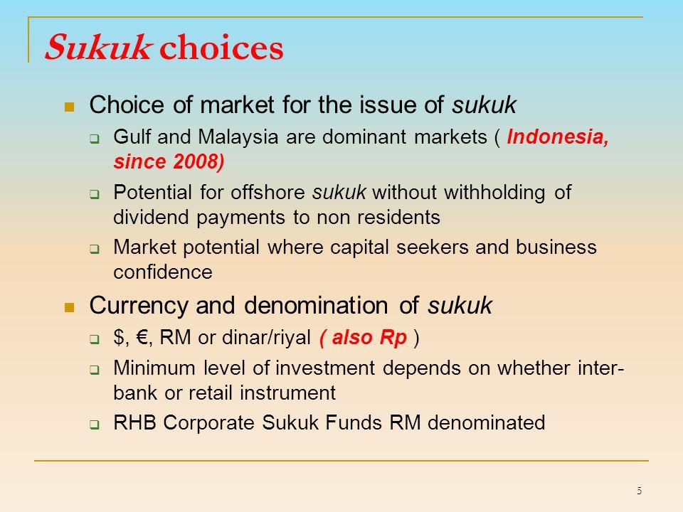15 Yields for Malaysian sukuk, %