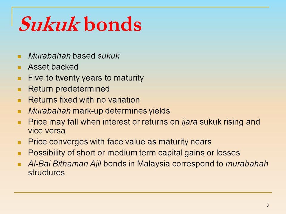 18 Value of sukuk issues, $ million