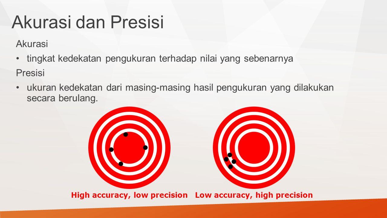 High accuracy, low precisionLow accuracy, high precision Akurasi dan Presisi Akurasi tingkat kedekatan pengukuran terhadap nilai yang sebenarnya Presisi ukuran kedekatan dari masing-masing hasil pengukuran yang dilakukan secara berulang.