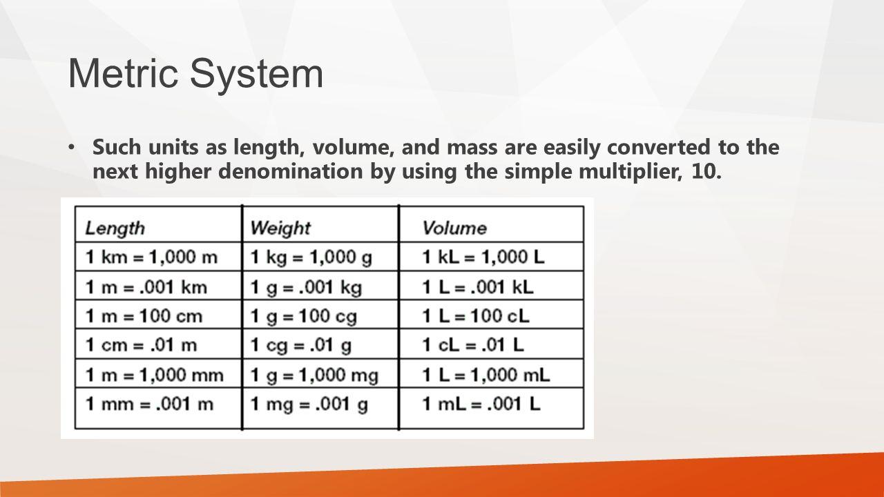 Units of Length 10 millimeters = 1 centimeter 10 centimeters = 1 decimeter 10 decimeters = 1 meter 1000 meters = 1 kilometer Units of Weight 10 milligrams = 1 centigram 10 centigrams = 1 decigram 10 decigrams = 1 gram 1000 grams = 1 kilogram 1000 kilograms = 1 metric ton