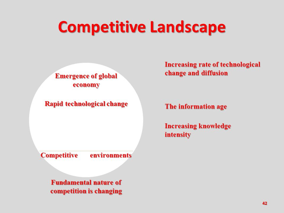 42 Competitive environments Competitive Landscape Emergence of global economy Rapid technological change Increasing rate of technological change and d