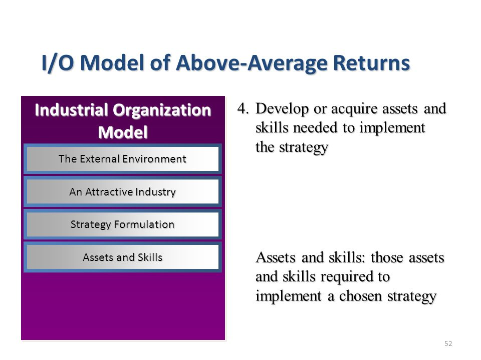 52 I/O Model of Above-Average Returns 4.Develop or acquire assets and skills needed to implement the strategy Assets and skills: those assets and skills required to implement a chosen strategy Industrial Organization Model The External Environment An Attractive Industry Strategy Formulation Assets and Skills