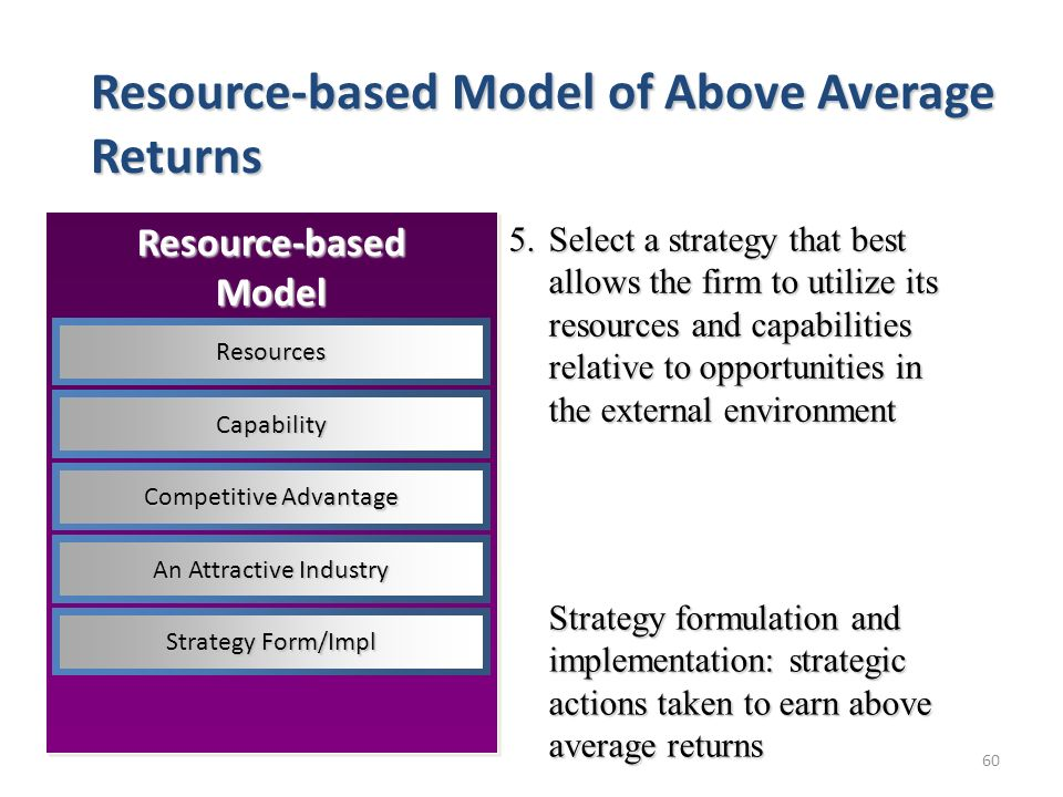 60 5.Select a strategy that best allows the firm to utilize its resources and capabilities relative to opportunities in the external environment Strat