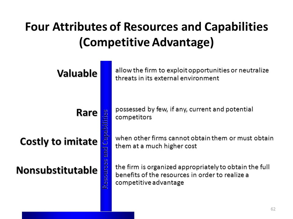 62 Four Attributes of Resources and Capabilities (Competitive Advantage) the firm is organized appropriately to obtain the full benefits of the resour