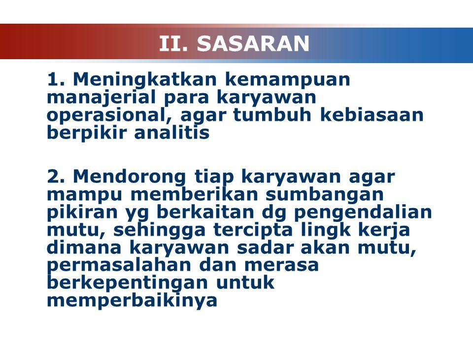 II. SASARAN 1.