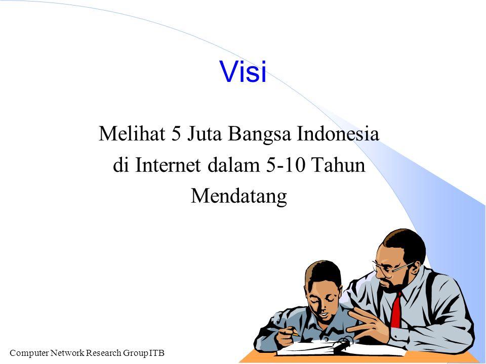 Computer Network Research Group ITB Visi Melihat 5 Juta Bangsa Indonesia di Internet dalam 5-10 Tahun Mendatang