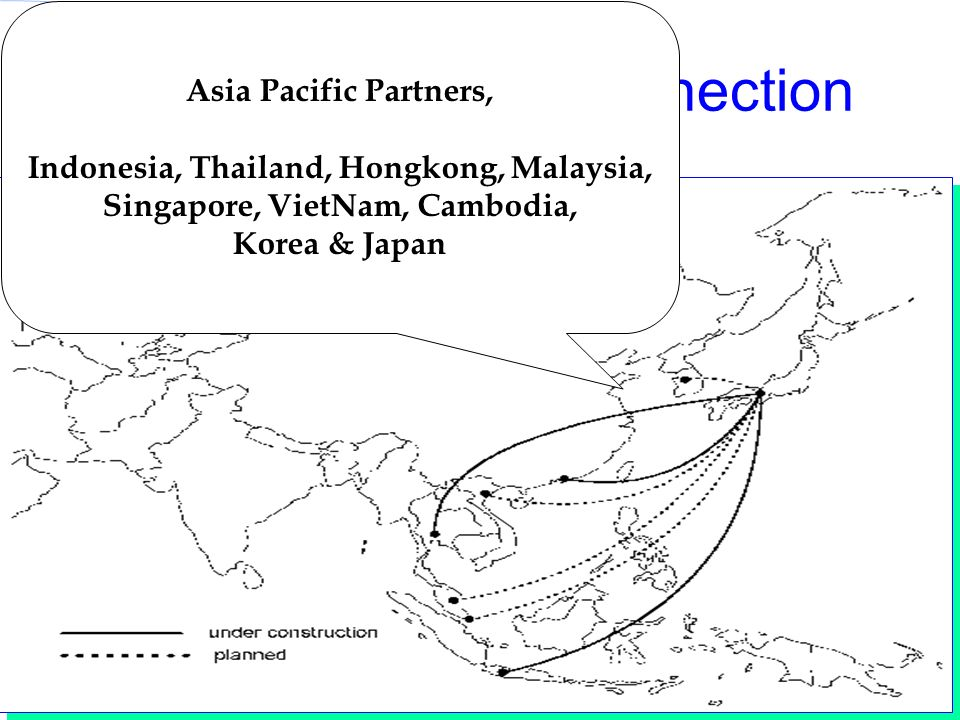 Computer Network Research Group ITB Asia Internet Interconnection Initiatives (AI3) Asia Pacific Partners, Indonesia, Thailand, Hongkong, Malaysia, Singapore, VietNam, Cambodia, Korea & Japan