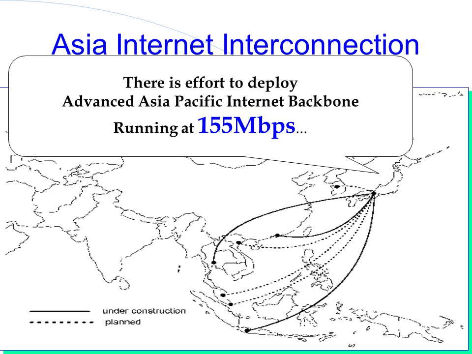 Computer Network Research Group ITB Asia Internet Interconnection Initiatives (AI3) There is effort to deploy Advanced Asia Pacific Internet Backbone Running at 155Mbps...