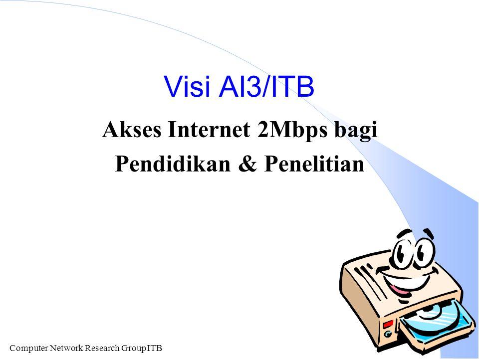 Computer Network Research Group ITB Visi AI3/ITB Akses Internet 2Mbps bagi Pendidikan & Penelitian