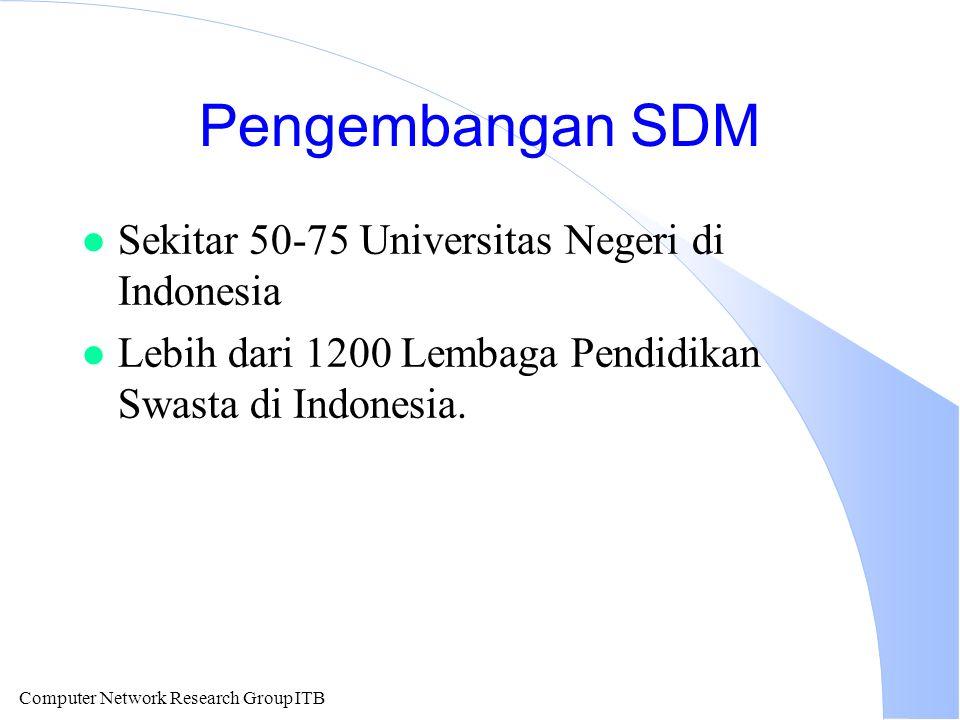 Computer Network Research Group ITB Pengembangan SDM l Sekitar 50-75 Universitas Negeri di Indonesia l Lebih dari 1200 Lembaga Pendidikan Swasta di Indonesia.