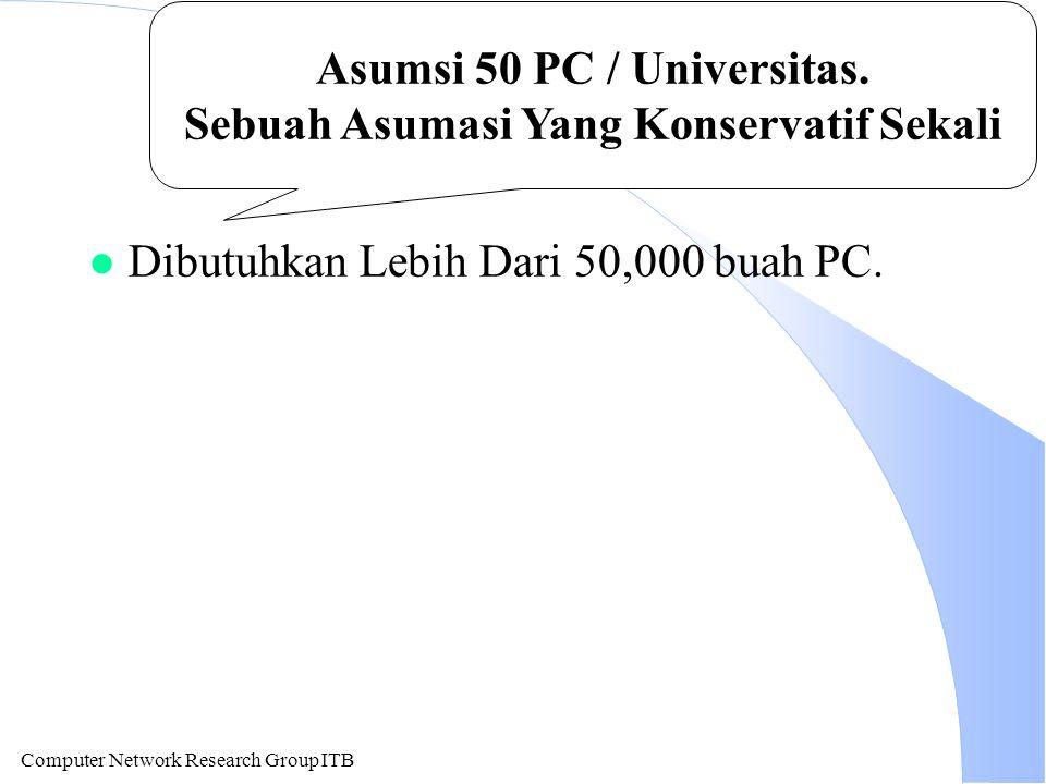 Computer Network Research Group ITB Effek Internet Pendidikan l Dibutuhkan Lebih Dari 50,000 buah PC. Asumsi 50 PC / Universitas. Sebuah Asumasi Yang