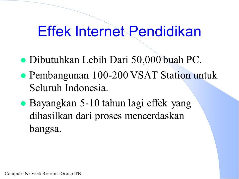 Computer Network Research Group ITB Effek Internet Pendidikan l Dibutuhkan Lebih Dari 50,000 buah PC. l Pembangunan 100-200 VSAT Station untuk Seluruh