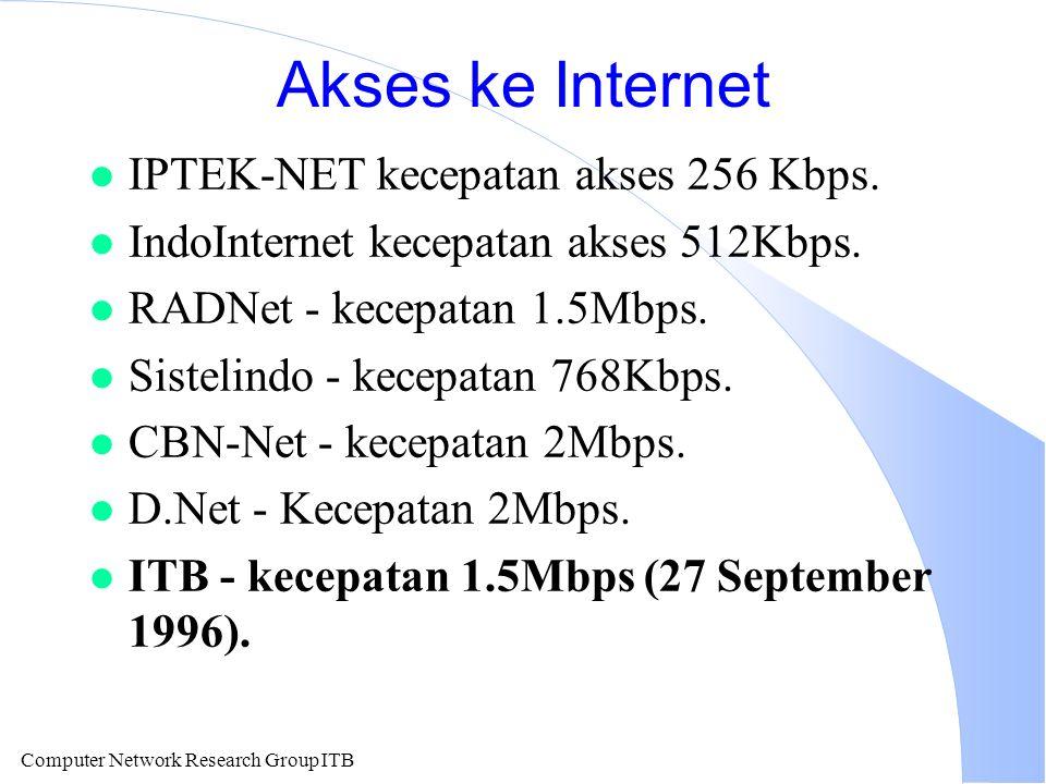 Computer Network Research Group ITB Akses ke Internet l IPTEK-NET kecepatan akses 256 Kbps. l IndoInternet kecepatan akses 512Kbps. l RADNet - kecepat