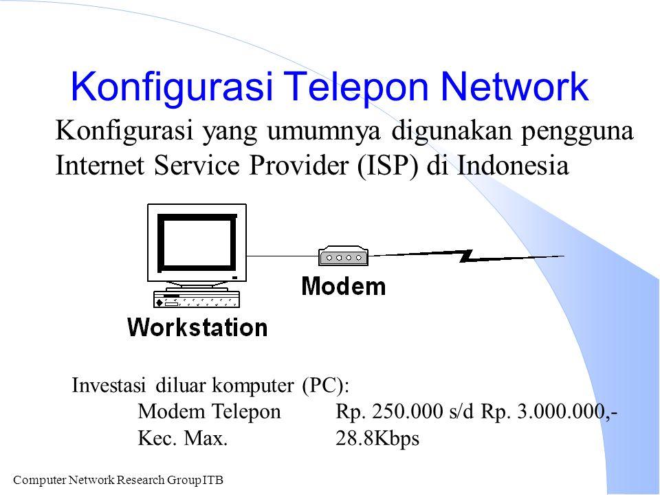 Computer Network Research Group ITB Konfigurasi Telepon Network Konfigurasi yang umumnya digunakan pengguna Internet Service Provider (ISP) di Indones