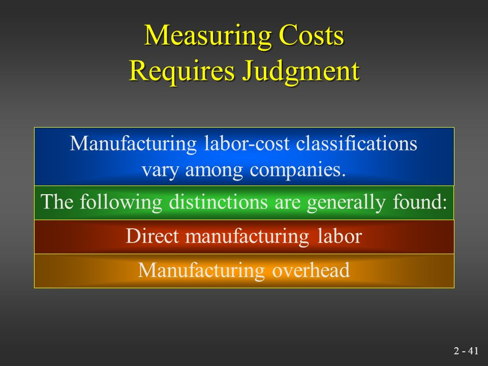 2 - 40 Conversion Costs What are the conversion costs for Bicycles by the Sea? Direct labor $105,500 + Indirect manufacturing costs 194,500 =$300,000