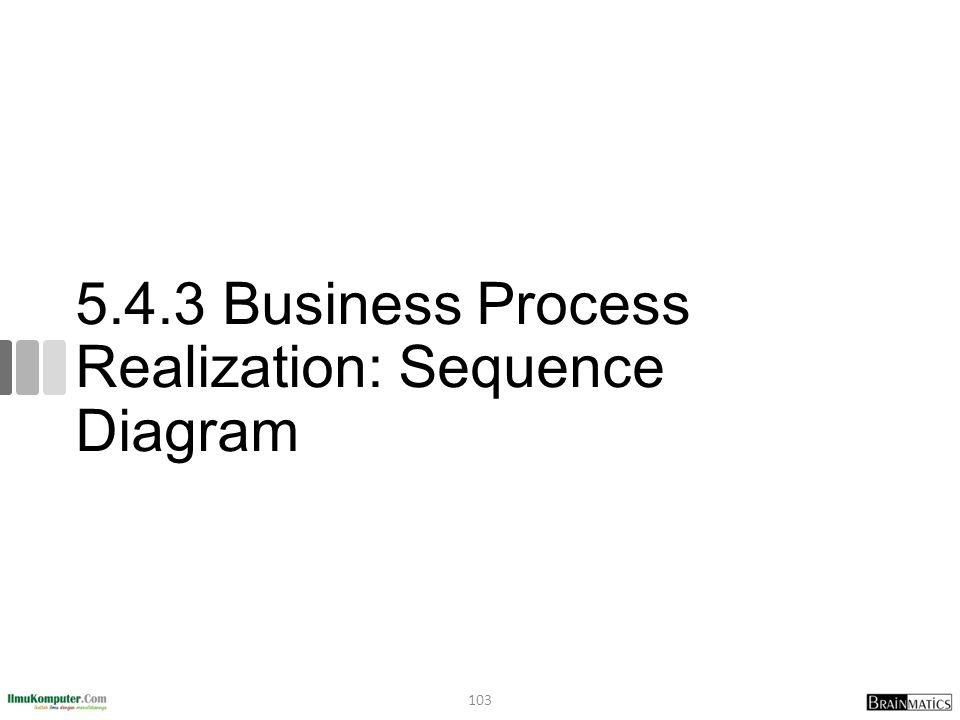 5.4.3 Business Process Realization: Sequence Diagram 103