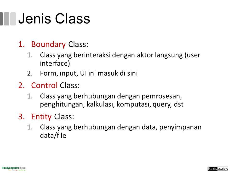 Jenis Class 1.Boundary Class: 1.Class yang berinteraksi dengan aktor langsung (user interface) 2.Form, input, UI ini masuk di sini 2.Control Class: 1.Class yang berhubungan dengan pemrosesan, penghitungan, kalkulasi, komputasi, query, dst 3.Entity Class: 1.Class yang berhubungan dengan data, penyimpanan data/file
