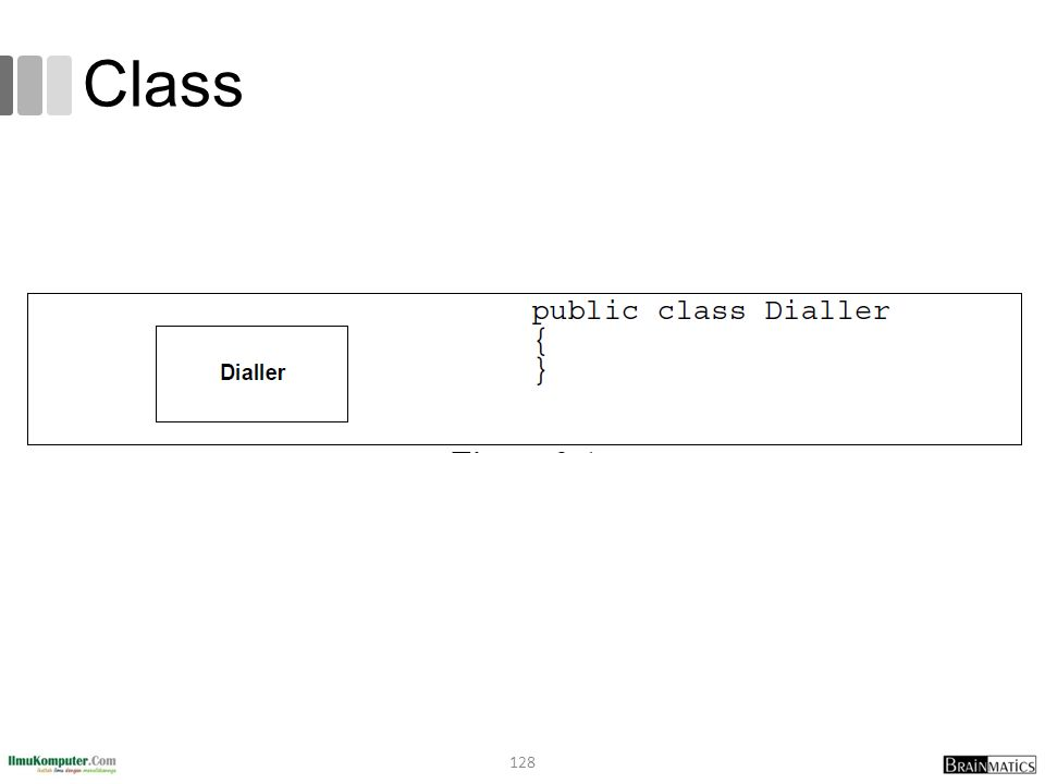 Class 128