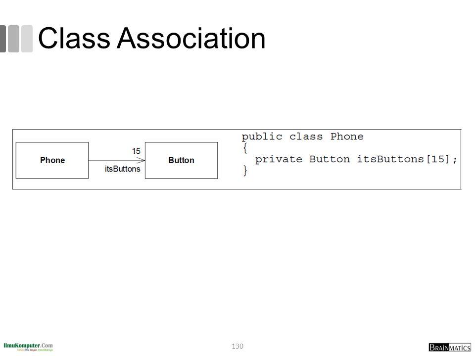 Class Association 130