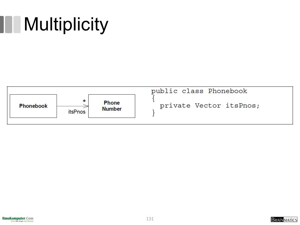 Multiplicity 131