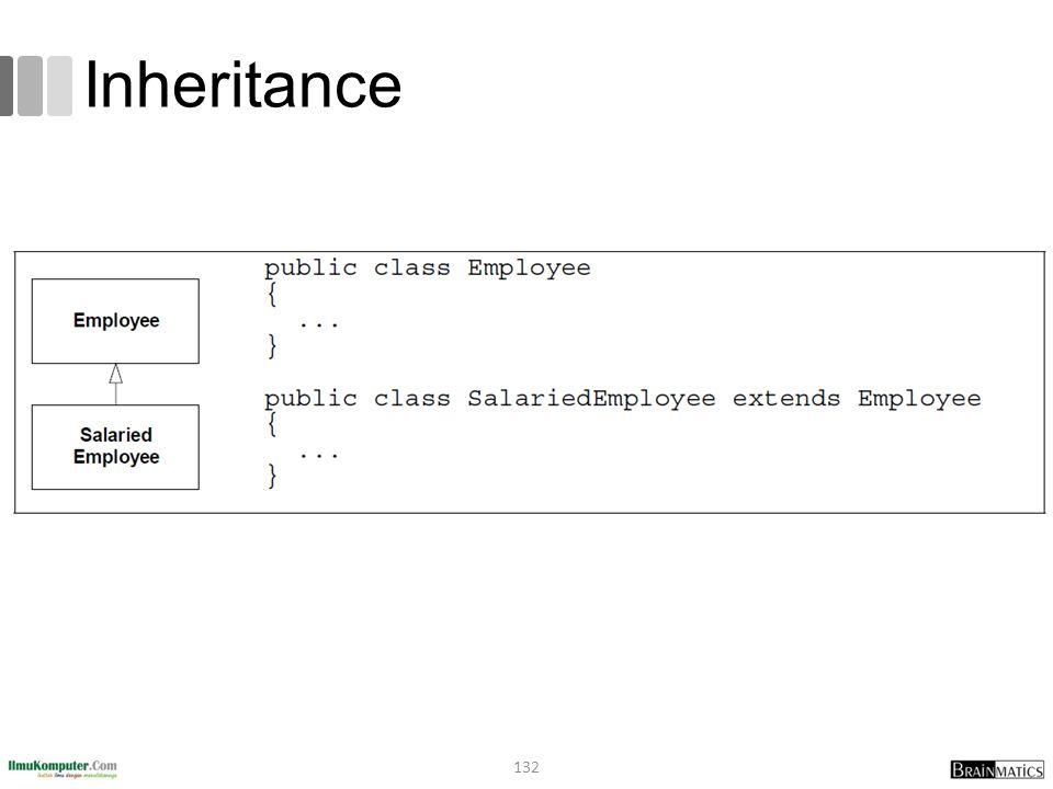 Inheritance 132