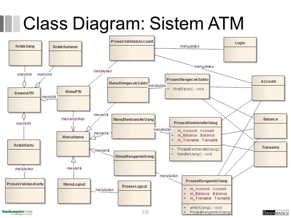 Class Diagram: Sistem ATM 135