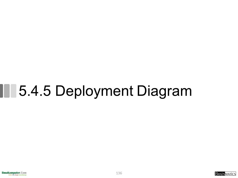 5.4.5 Deployment Diagram 136