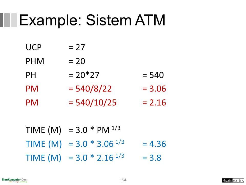 Example: Sistem ATM UCP= 27 PHM = 20 PH= 20*27 = 540 PM = 540/8/22 = 3.06 PM = 540/10/25 = 2.16 TIME (M)= 3.0 * PM 1/3 TIME (M) = 3.0 * 3.06 1/3 = 4.36 TIME (M) = 3.0 * 2.16 1/3 = 3.8 154