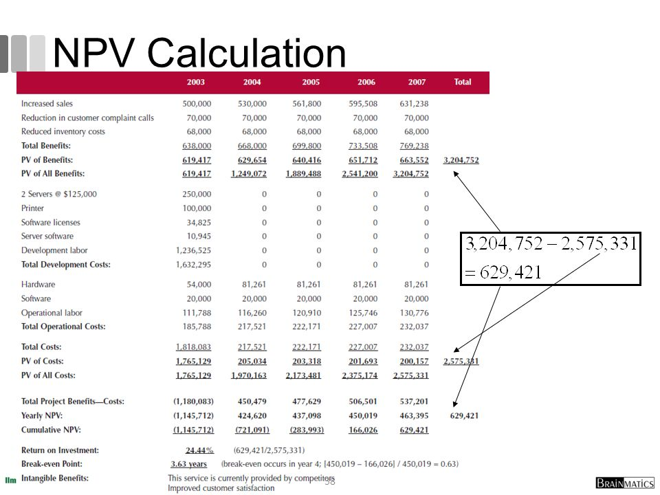 NPV Calculation 38