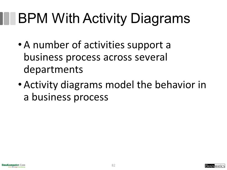 BPM With Activity Diagrams A number of activities support a business process across several departments Activity diagrams model the behavior in a business process 82