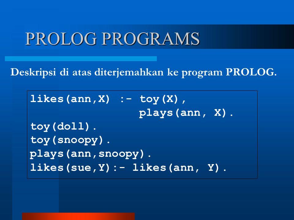 Deskripsi di atas diterjemahkan ke program PROLOG.