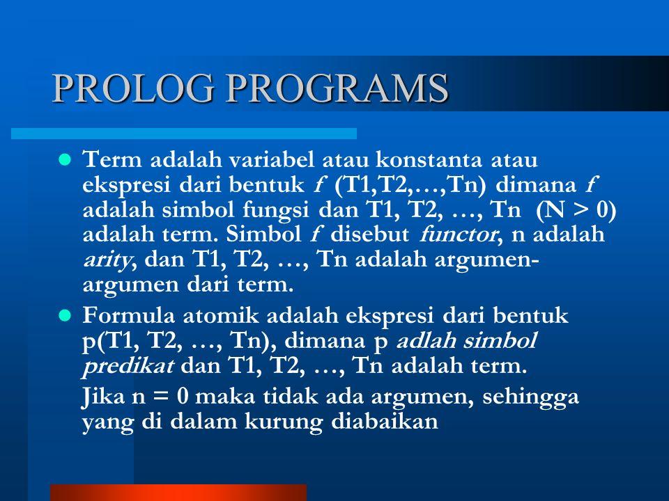 PROLOG PROGRAMS Term adalah variabel atau konstanta atau ekspresi dari bentuk f (T1,T2,…,Tn) dimana f adalah simbol fungsi dan T1, T2, …, Tn (N > 0) adalah term.