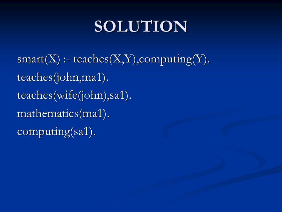 SOLUTION smart(X) :- teaches(X,Y),computing(Y).