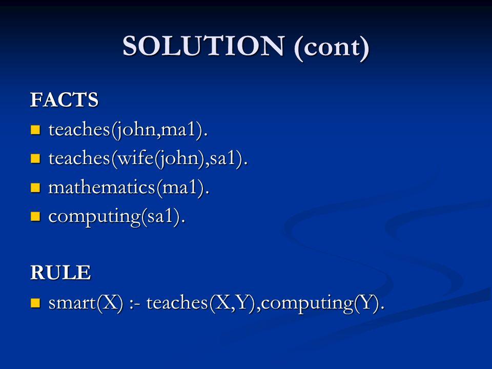 SOLUTION (cont) FACTS teaches(john,ma1). teaches(john,ma1).