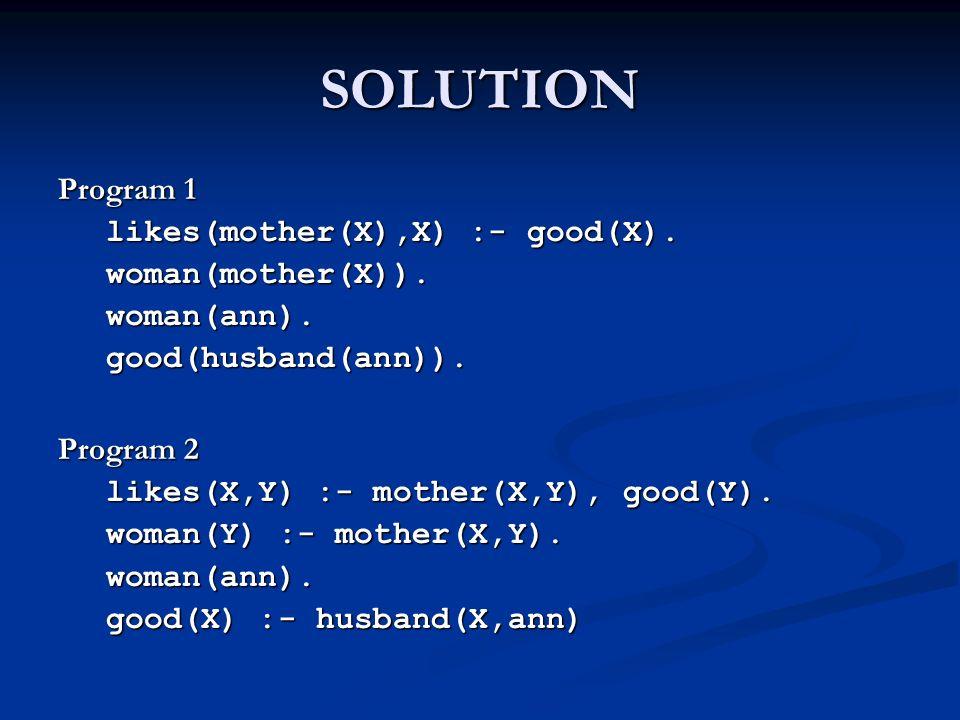 SOLUTION Program 1 likes(mother(X),X) :- good(X). woman(mother(X)).woman(ann).good(husband(ann)).