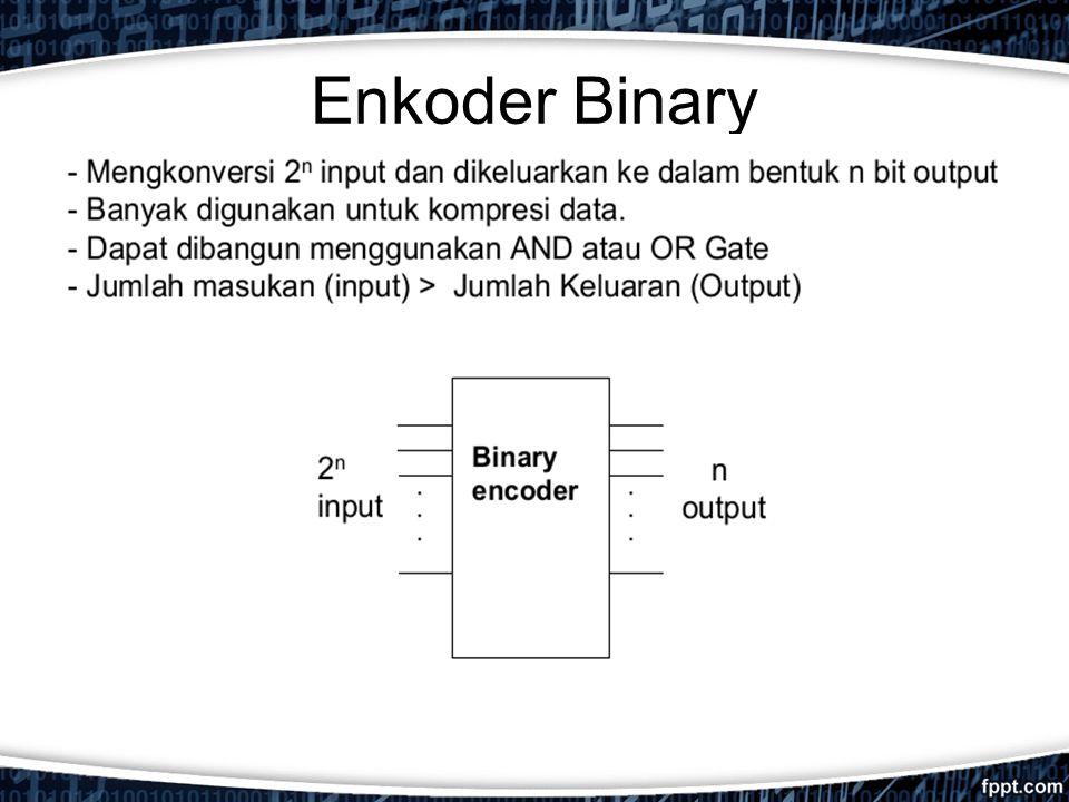 Enkoding Encoding adalah suatu proses yang berfungsi untuk mengubah (konfersi) bentuk sinyal decimal menjadi biner. Decoder mempunyai bit-bit output l