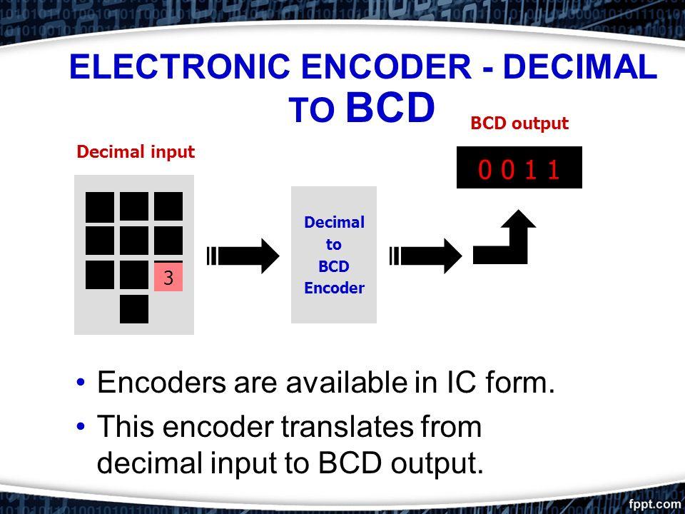 Enkoder Binary