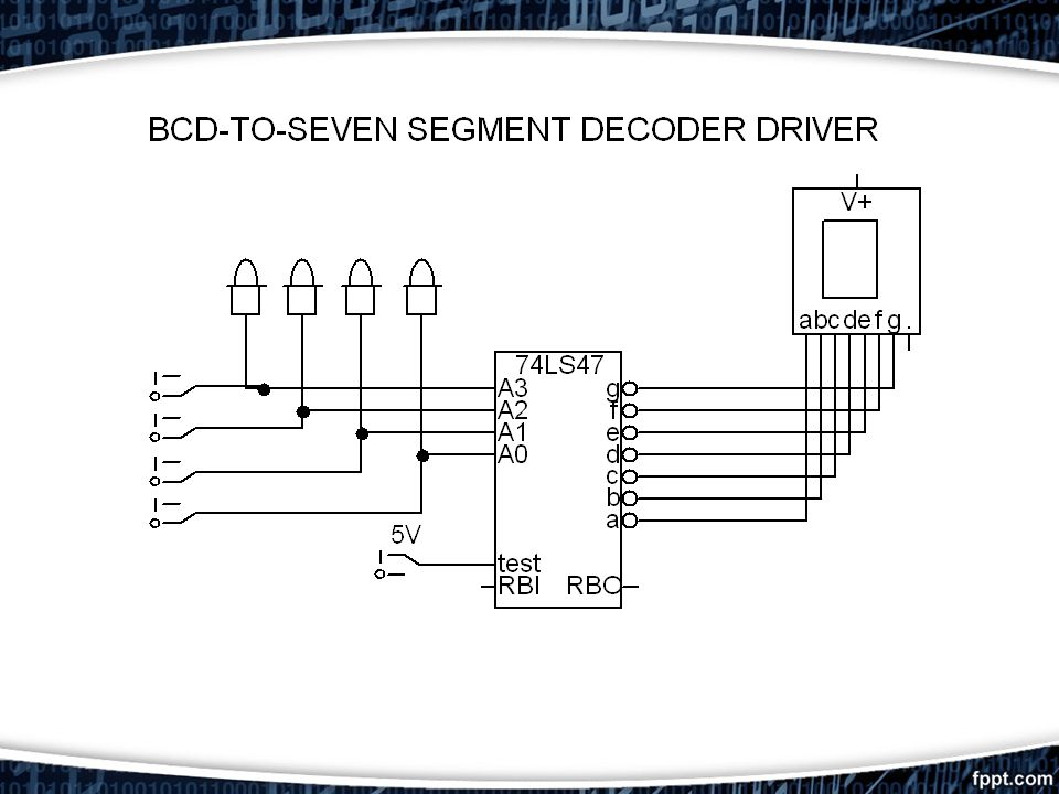BCD-to- 7-Segment Decoder/ Driver BCD input Decimal output 0 0 1 1 ? Q #1- What is the decimal output from the decoder that appears on the 7-segment d