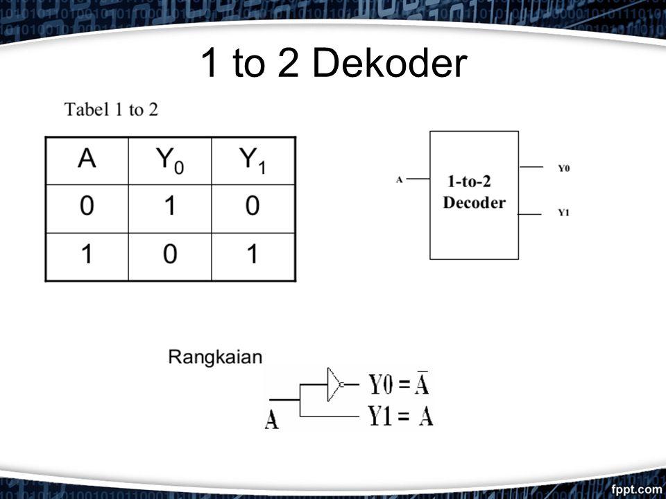 Binary Dekoding Decoder adalah suatu perangkat yang berfungsi untuk mengubah bentuk sinyal biner menjadi decimal.